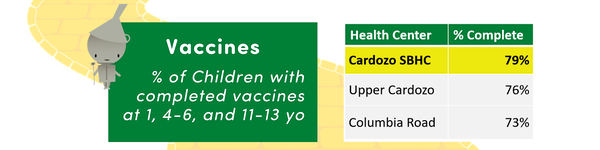 Completed Vaccines 10-6-20