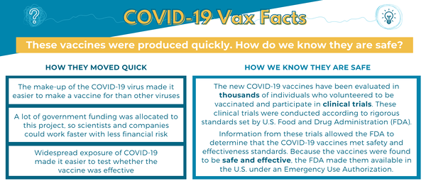 COVID Vax Facts