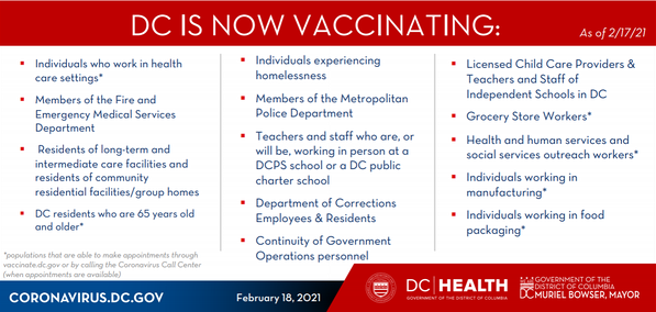 DC is Now Vaccinating