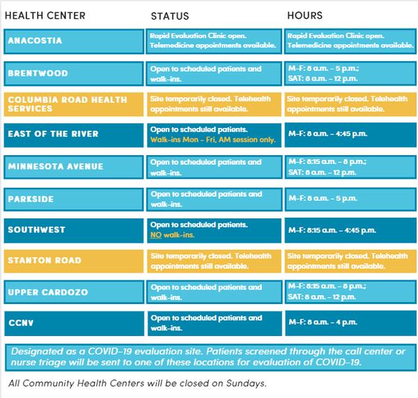 Unity Health Care