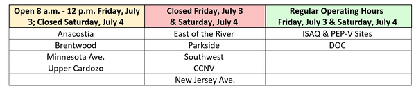 Holiday Weekend Schedule 7-2-20
