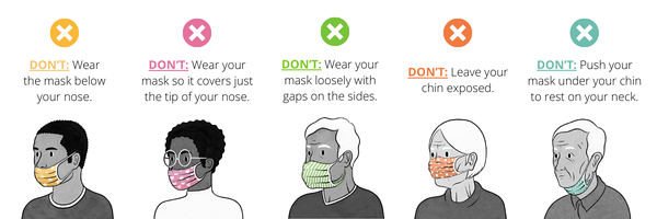 Masks - Dont