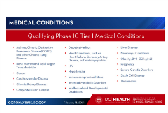 Qualified Medical Conditions