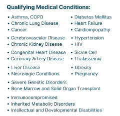 qualifying medical conditions