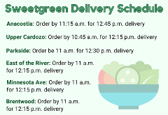 Sweetgreen Delivery 9-08-20